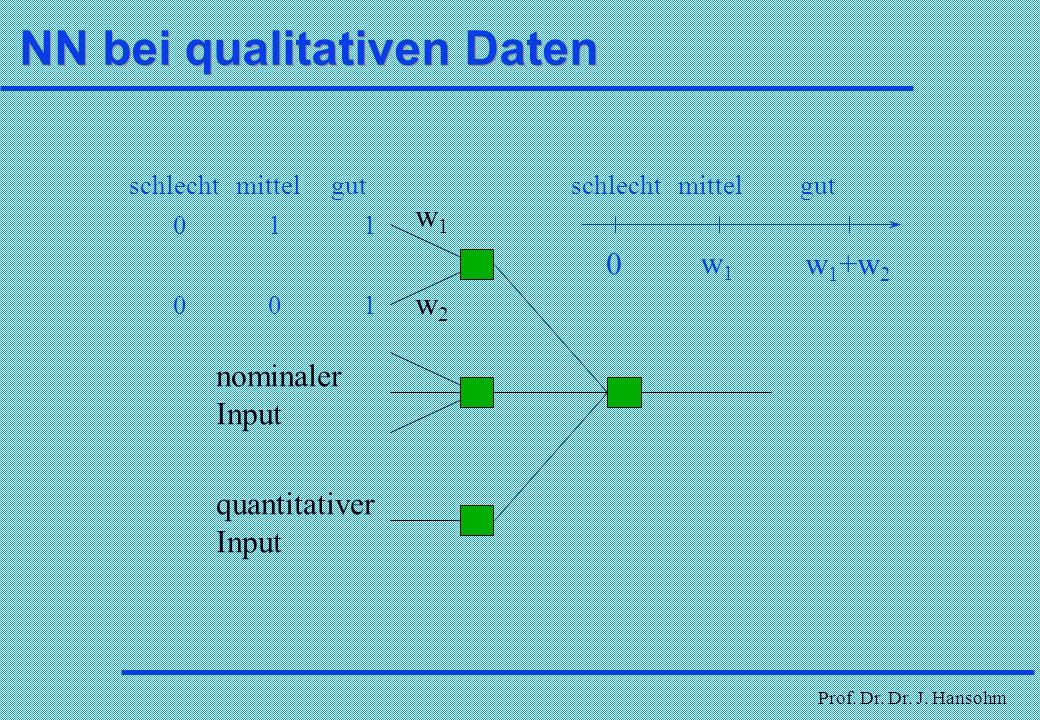 NN bei qualitativen Daten