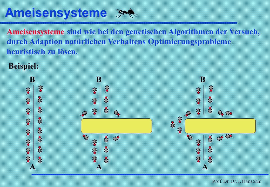 Ameisensysteme Ameisensysteme sind wie bei den genetischen Algorithmen der Versuch, durch Adaption natürlichen Verhaltens Optimierungsprobleme.