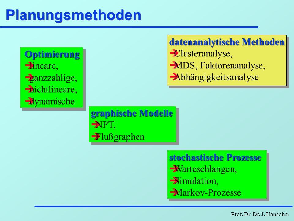 Planungsmethoden datenanalytische Methoden Clusteranalyse, Optimierung