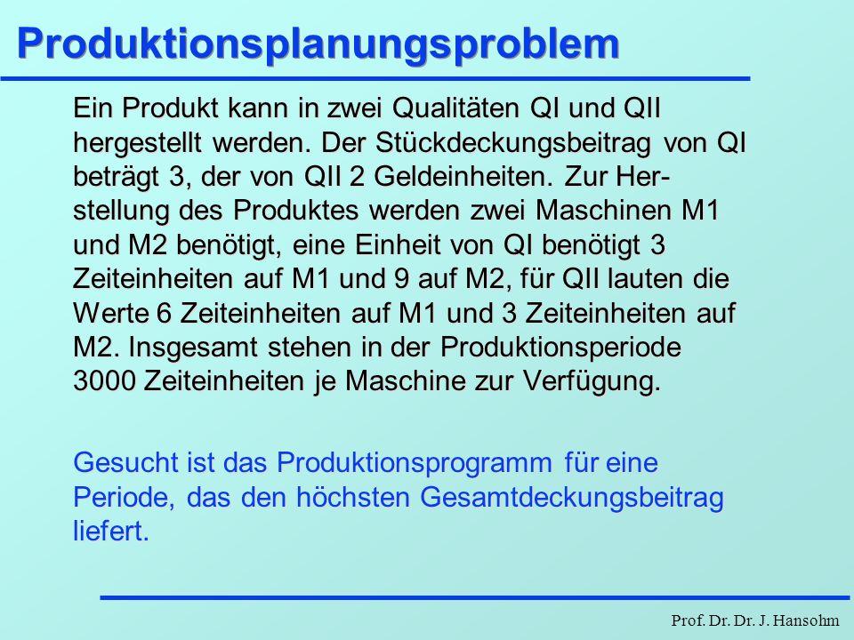 Produktionsplanungsproblem