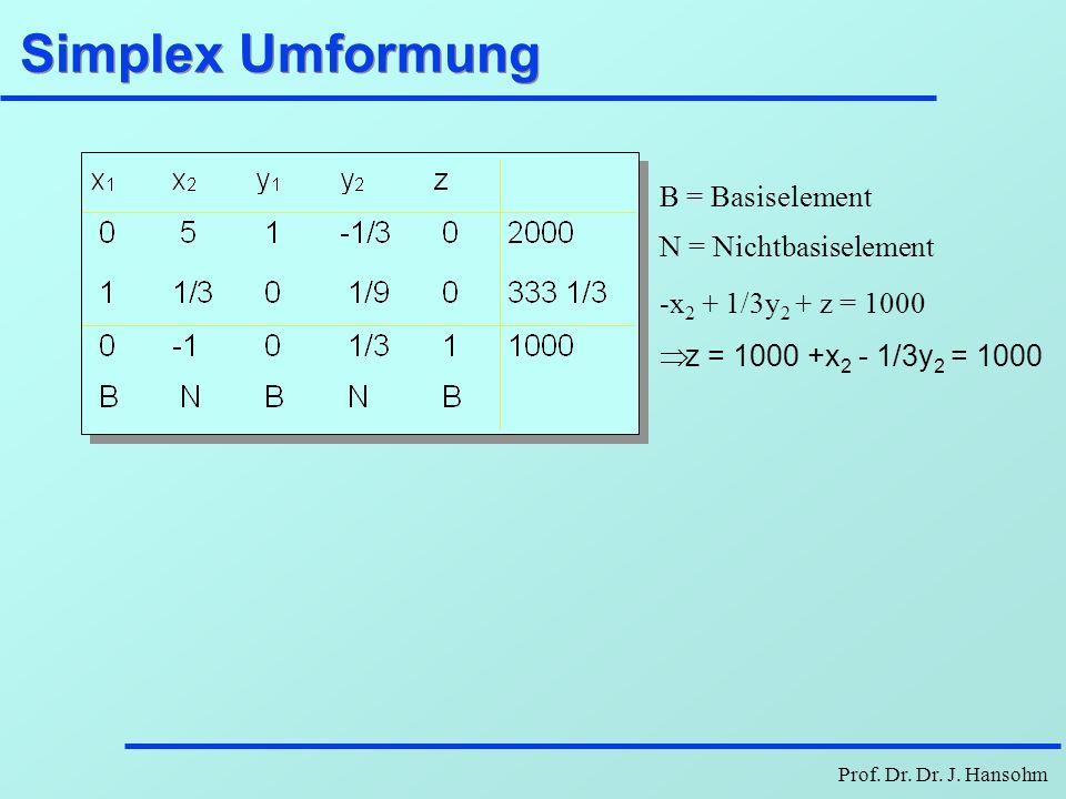 Simplex Umformung B = Basiselement N = Nichtbasiselement