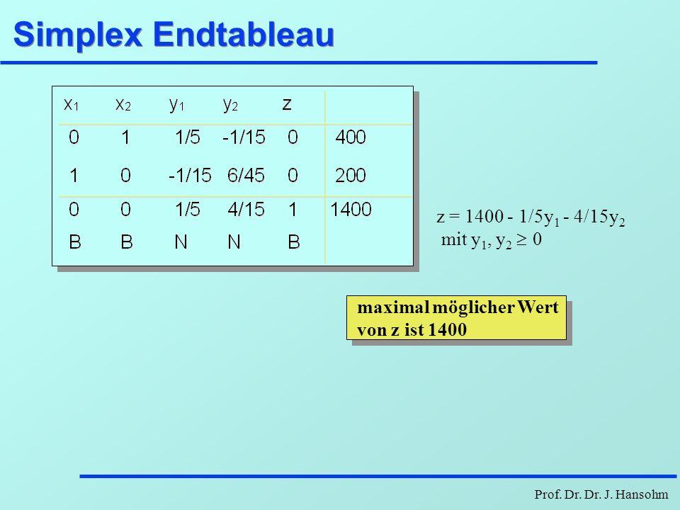 Simplex Endtableau z = 1400 - 1/5y1 - 4/15y2 mit y1, y2 ³ 0