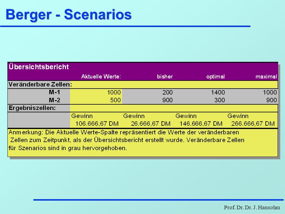Berger - Scenarios