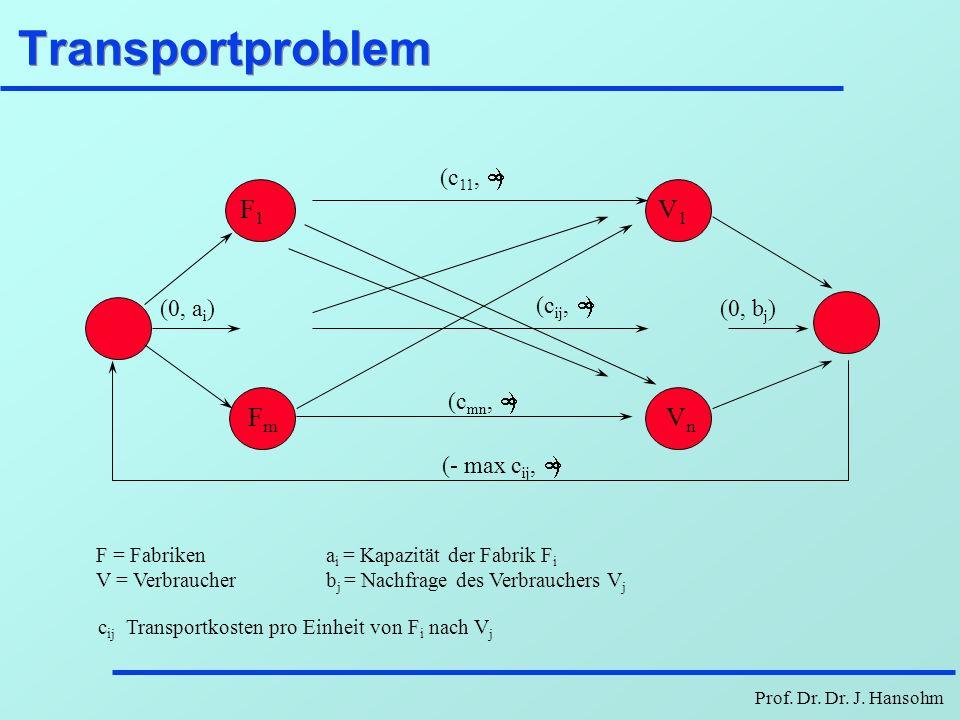 Transportproblem F1 Fm V1 Vn (c11, ¥) (cij, ¥) (cmn, ¥) (0, ai)