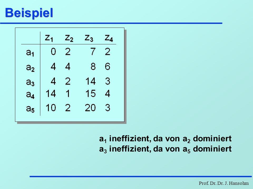 Beispiel a1 ineffizient, da von a2 dominiert