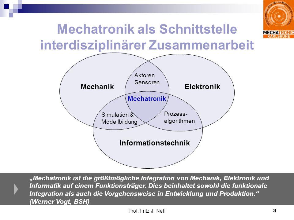 Mechatronik als Schnittstelle interdisziplinärer Zusammenarbeit