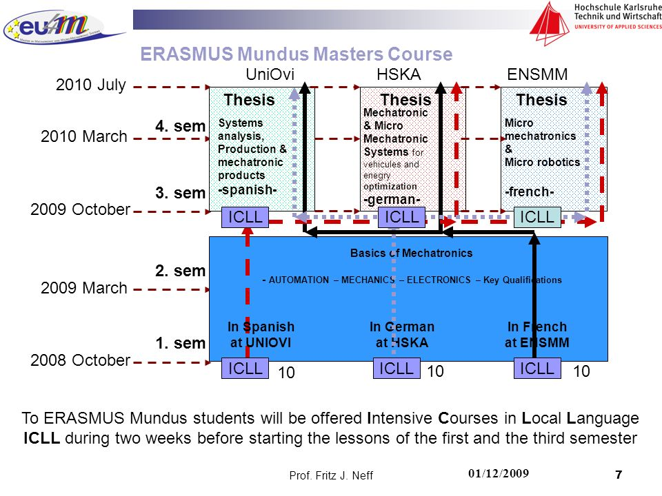ERASMUS Mundus Masters Course
