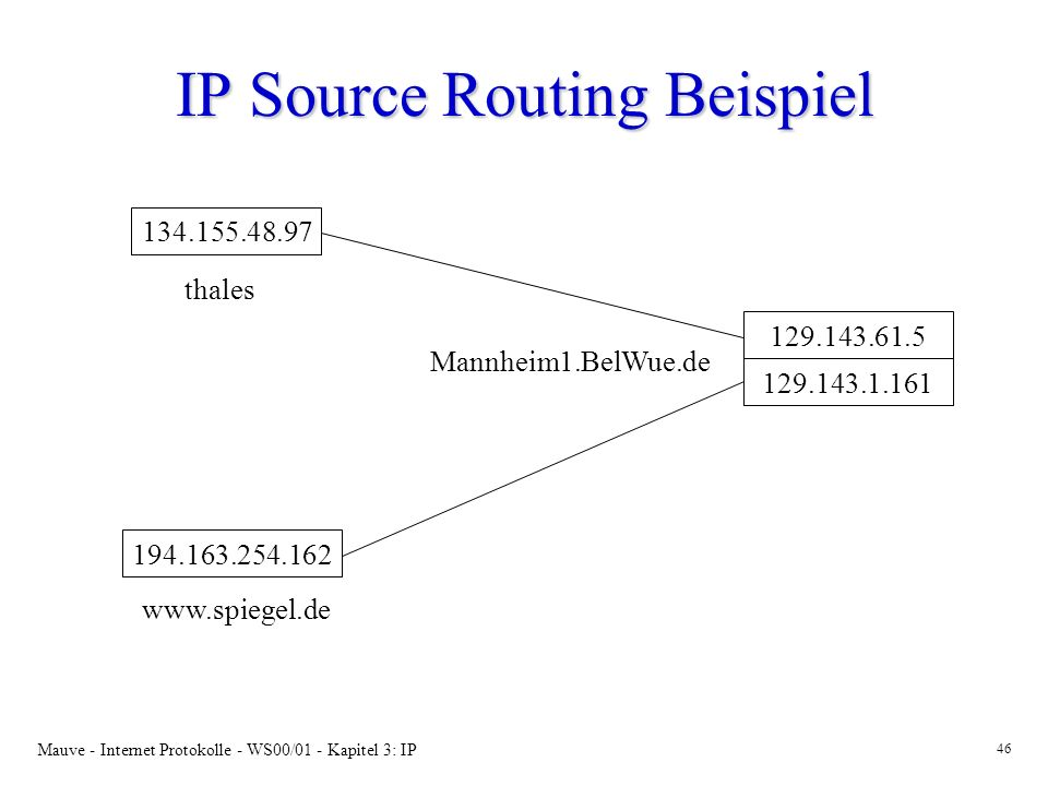 IP Source Routing Beispiel