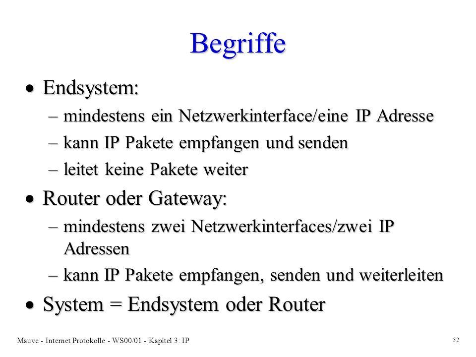 Begriffe Endsystem: Router oder Gateway: