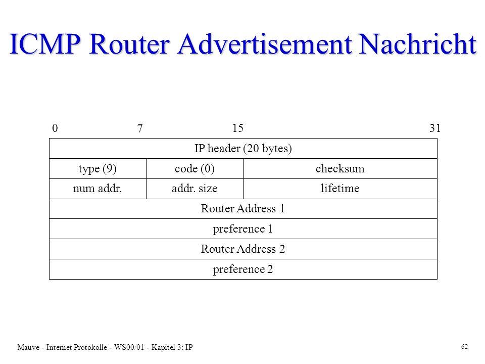 ICMP Router Advertisement Nachricht