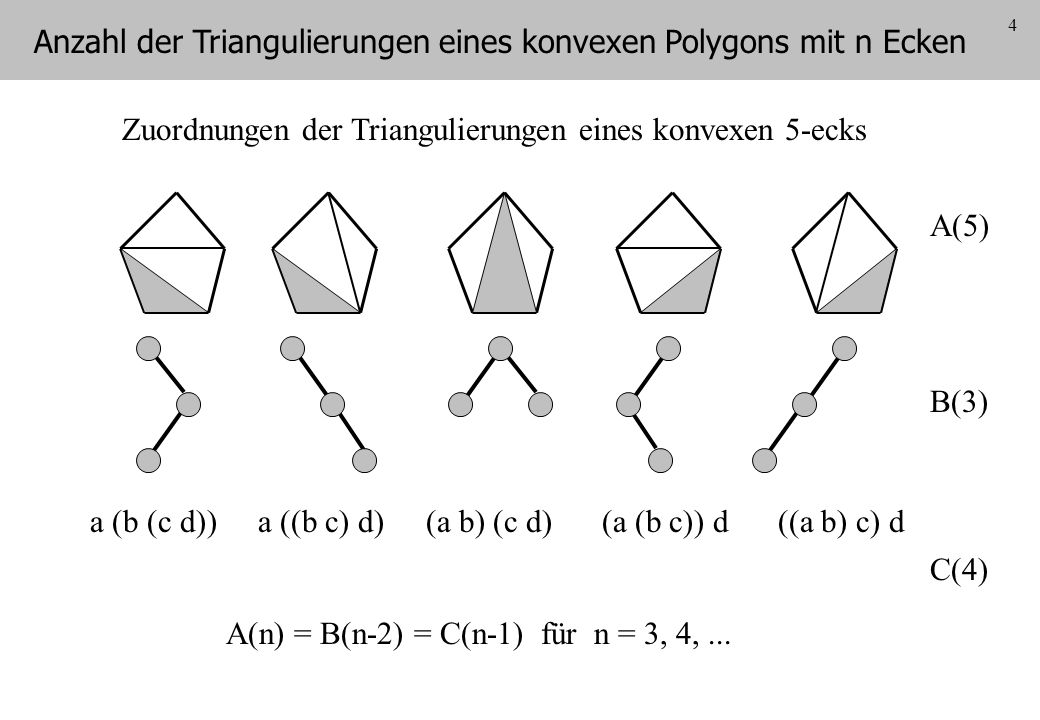 Anzahl der Triangulierungen eines konvexen Polygons mit n Ecken