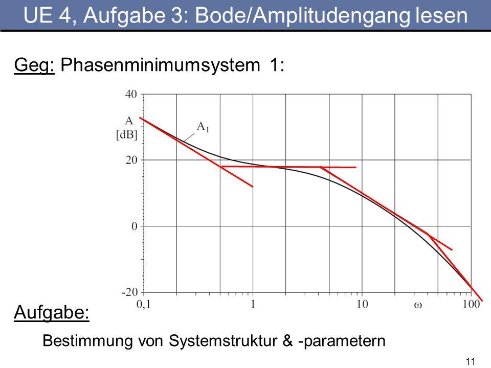 UE 4, Aufgabe 3: Bode/Amplitudengang lesen