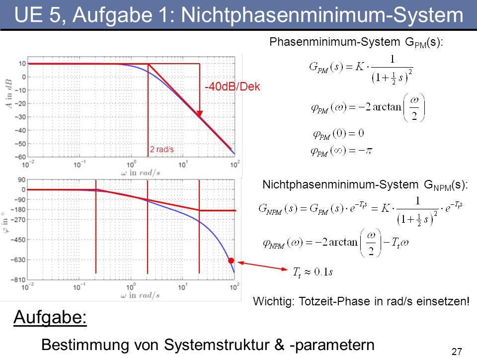 UE 5, Aufgabe 1: Nichtphasenminimum-System