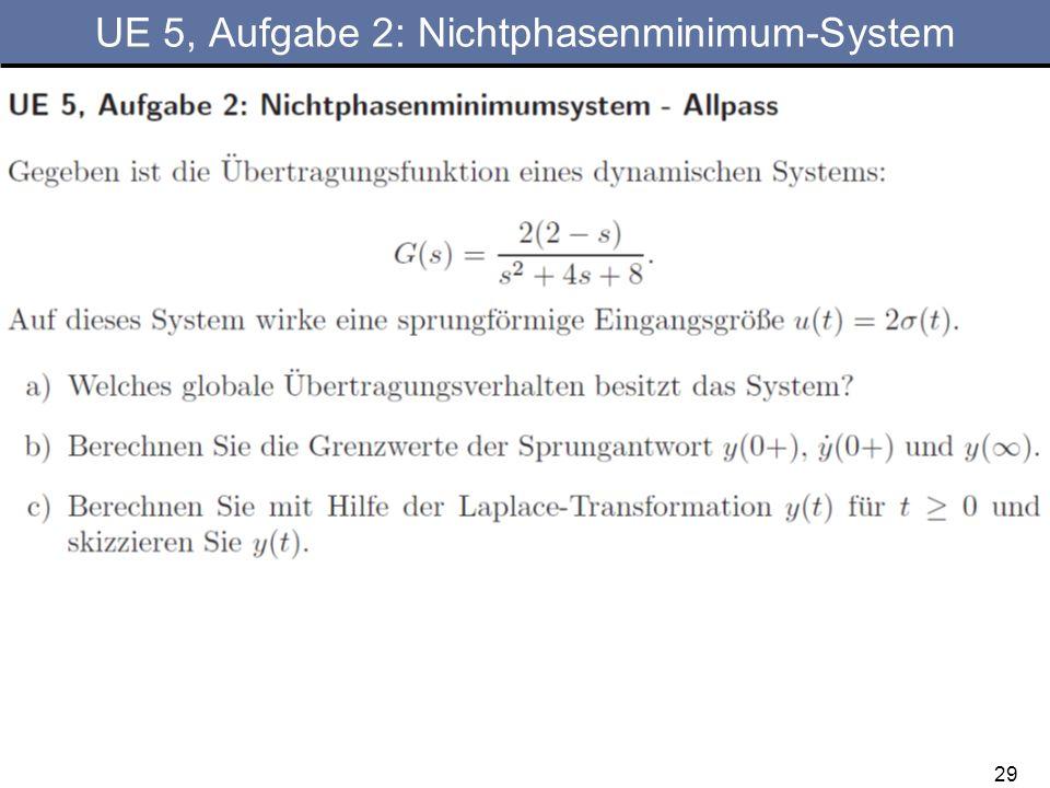 UE 5, Aufgabe 2: Nichtphasenminimum-System