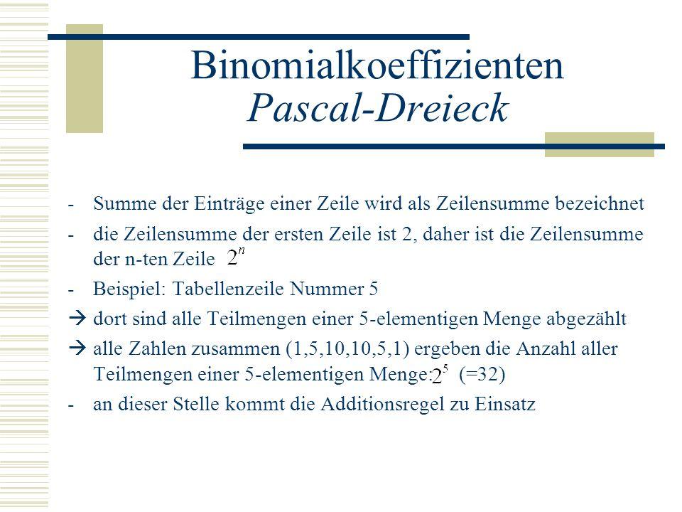 Binomialkoeffizienten Pascal-Dreieck