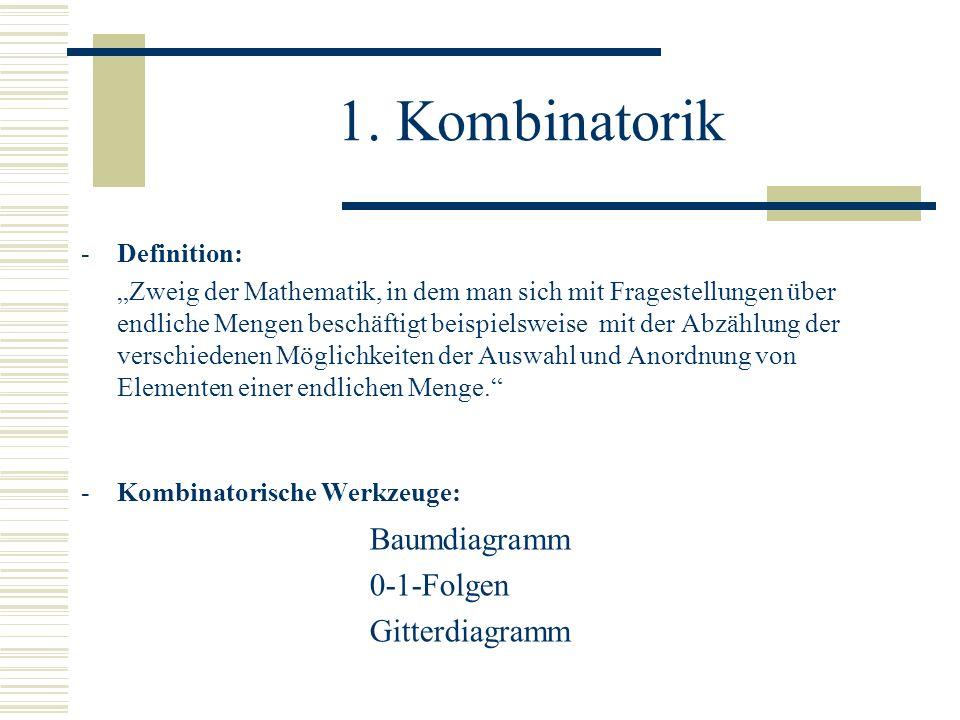 1. Kombinatorik Baumdiagramm 0-1-Folgen Gitterdiagramm Definition: