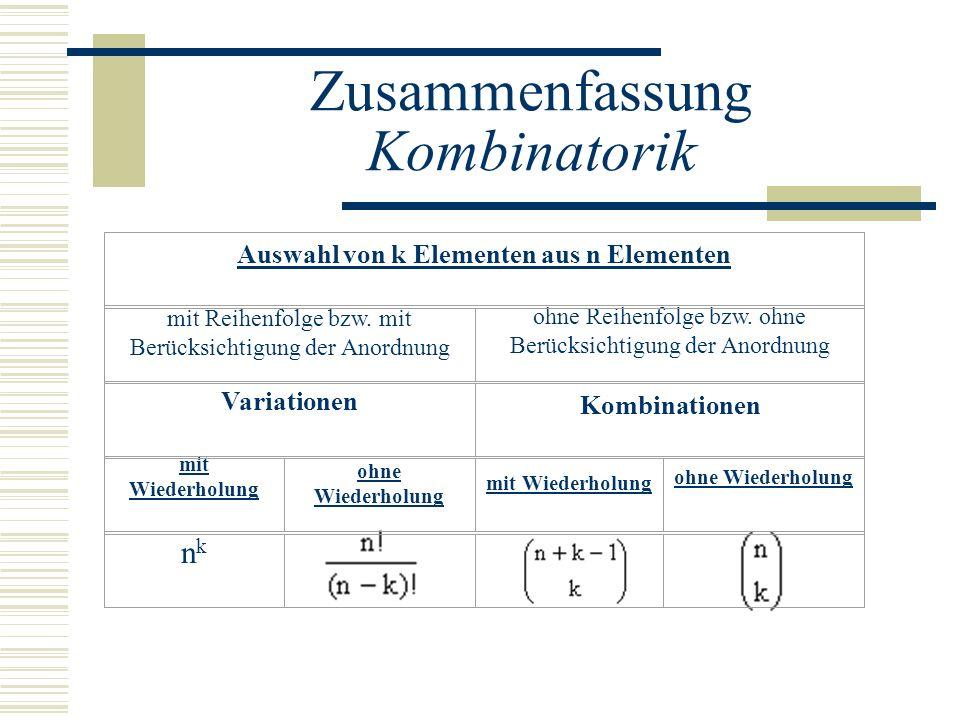 Zusammenfassung Kombinatorik