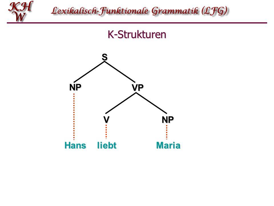 K-Strukturen NP VP S Hans V NP liebt Maria