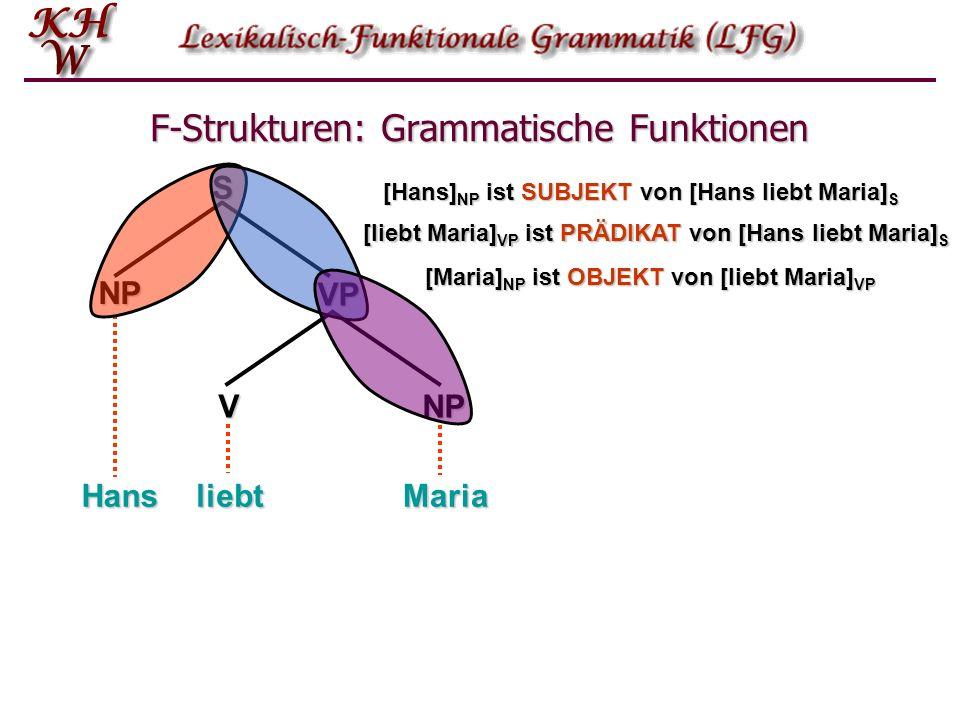 F-Strukturen: Grammatische Funktionen