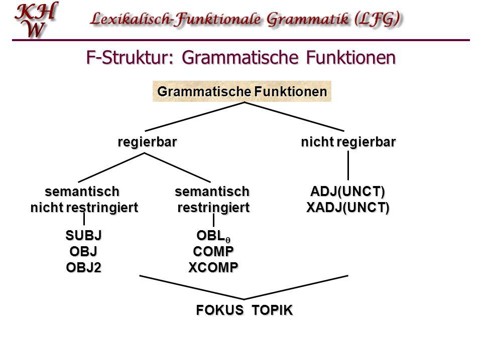 F-Struktur: Grammatische Funktionen