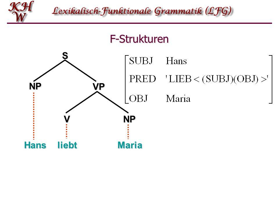 F-Strukturen NP VP S V Hans liebt Maria