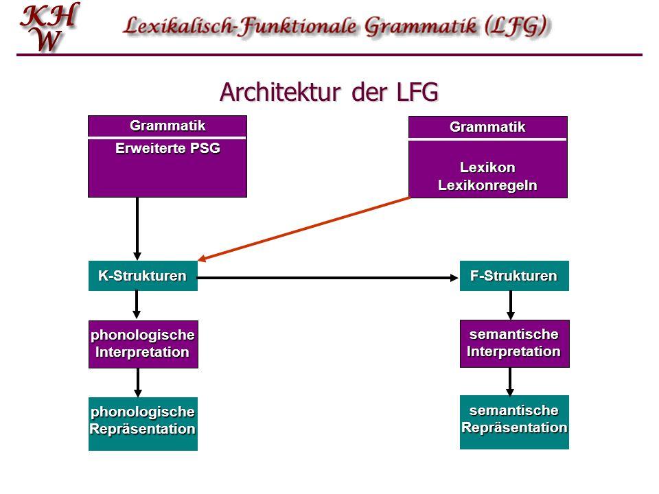 phonologische Interpretation semantische Interpretation