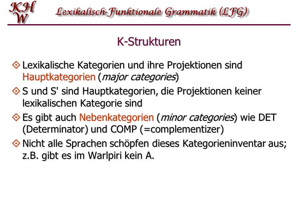 K-Strukturen Lexikalische Kategorien und ihre Projektionen sind Hauptkategorien (major categories)
