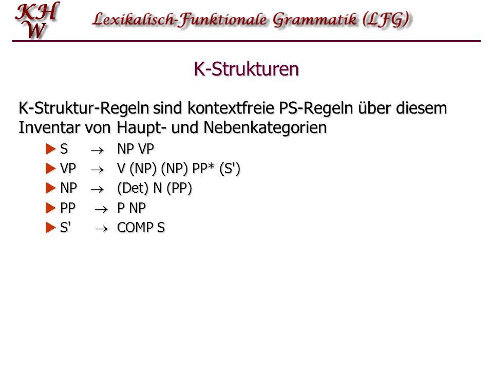 K-Strukturen K-Struktur-Regeln sind kontextfreie PS-Regeln über diesem Inventar von Haupt- und Nebenkategorien.