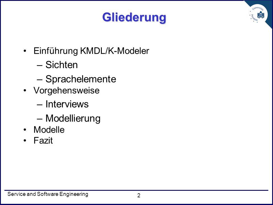 Gliederung Sichten Sprachelemente Interviews Modellierung