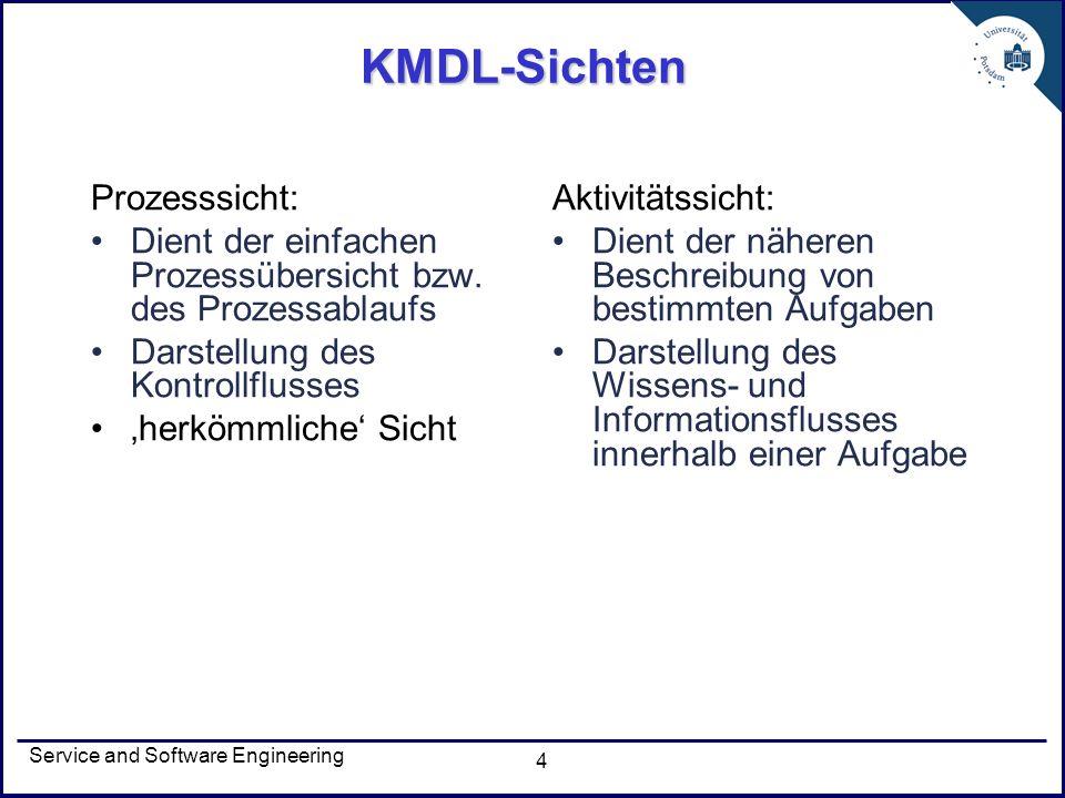 KMDL-Sichten Prozesssicht: