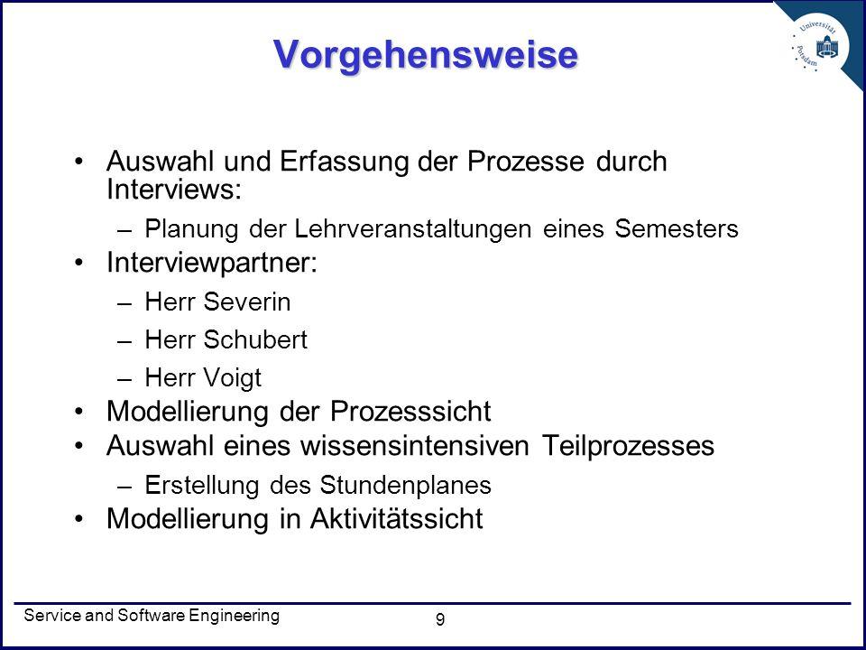 Vorgehensweise Auswahl und Erfassung der Prozesse durch Interviews: