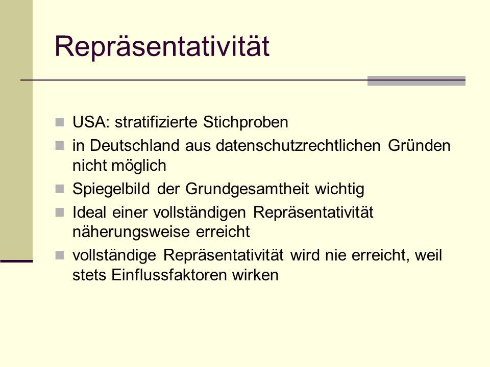 Repräsentativität USA: stratifizierte Stichproben