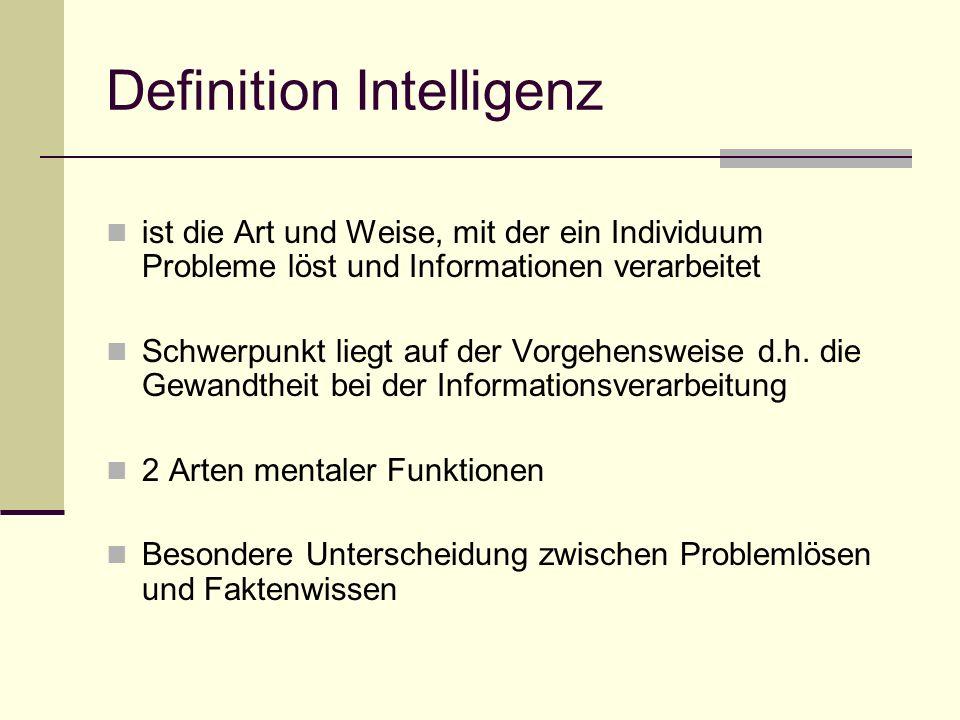 Definition Intelligenz