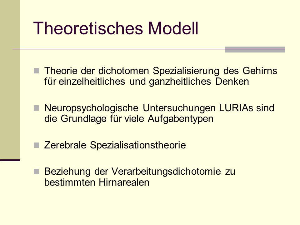 Theoretisches Modell Theorie der dichotomen Spezialisierung des Gehirns für einzelheitliches und ganzheitliches Denken.