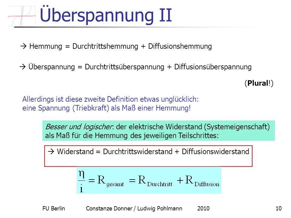 Überspannung II  Hemmung = Durchtrittshemmung + Diffusionshemmung
