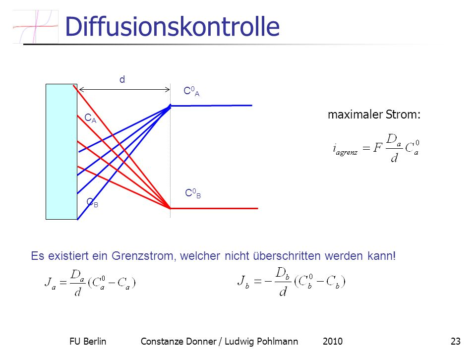 Diffusionskontrolle maximaler Strom: