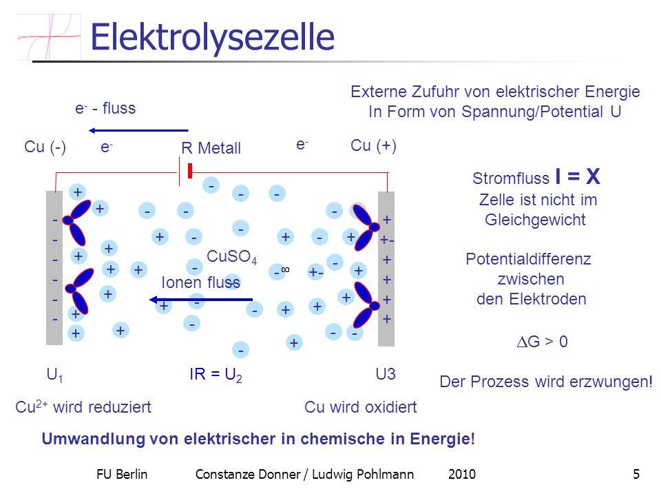 Umwandlung von elektrischer in chemische in Energie!