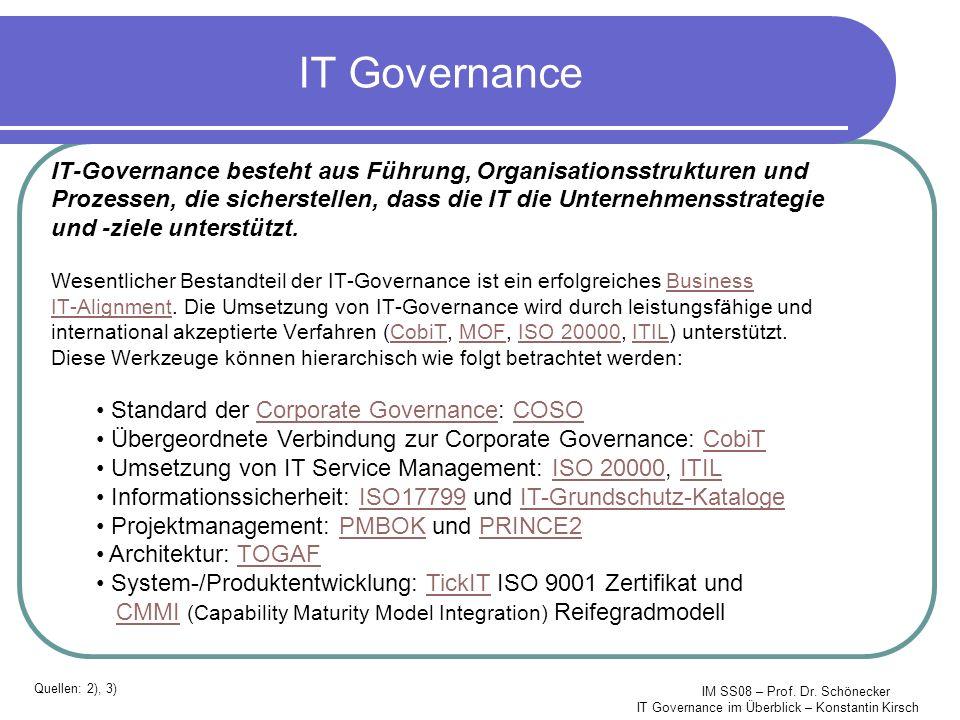 IT Governance im Überblick – Konstantin Kirsch