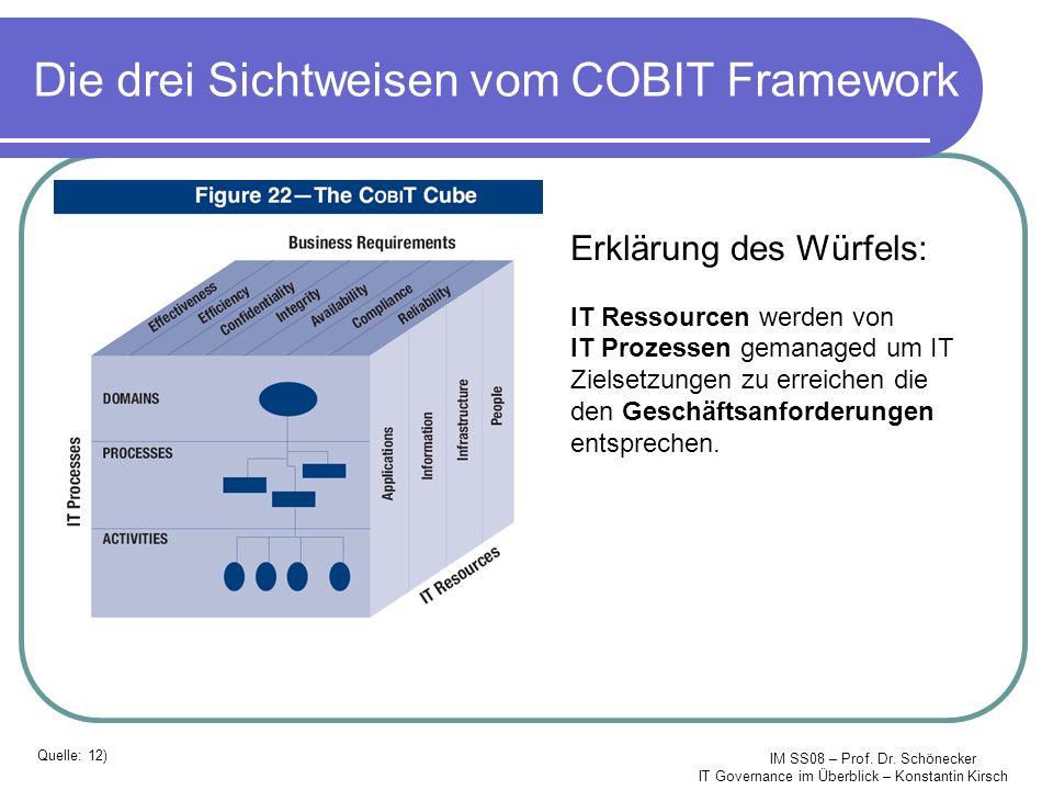 Die drei Sichtweisen vom COBIT Framework