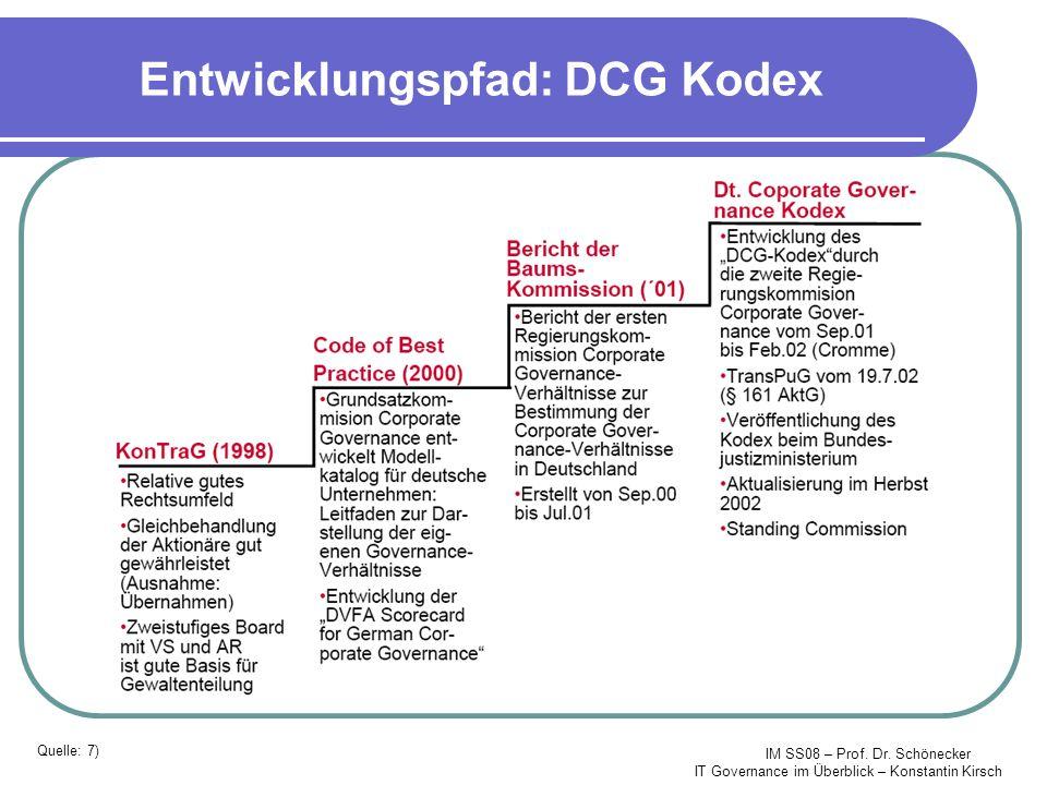 Entwicklungspfad: DCG Kodex