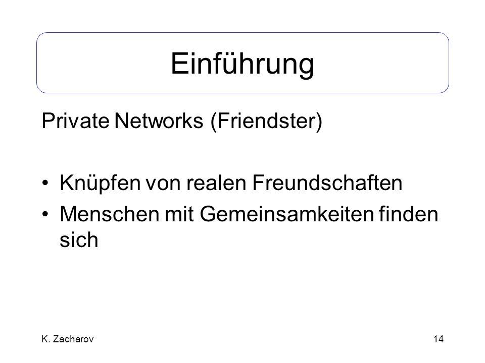 Einführung Private Networks (Friendster)