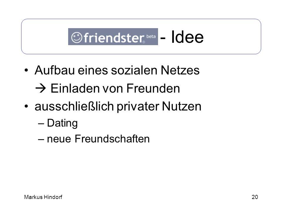 Friendster - Idee Aufbau eines sozialen Netzes  Einladen von Freunden
