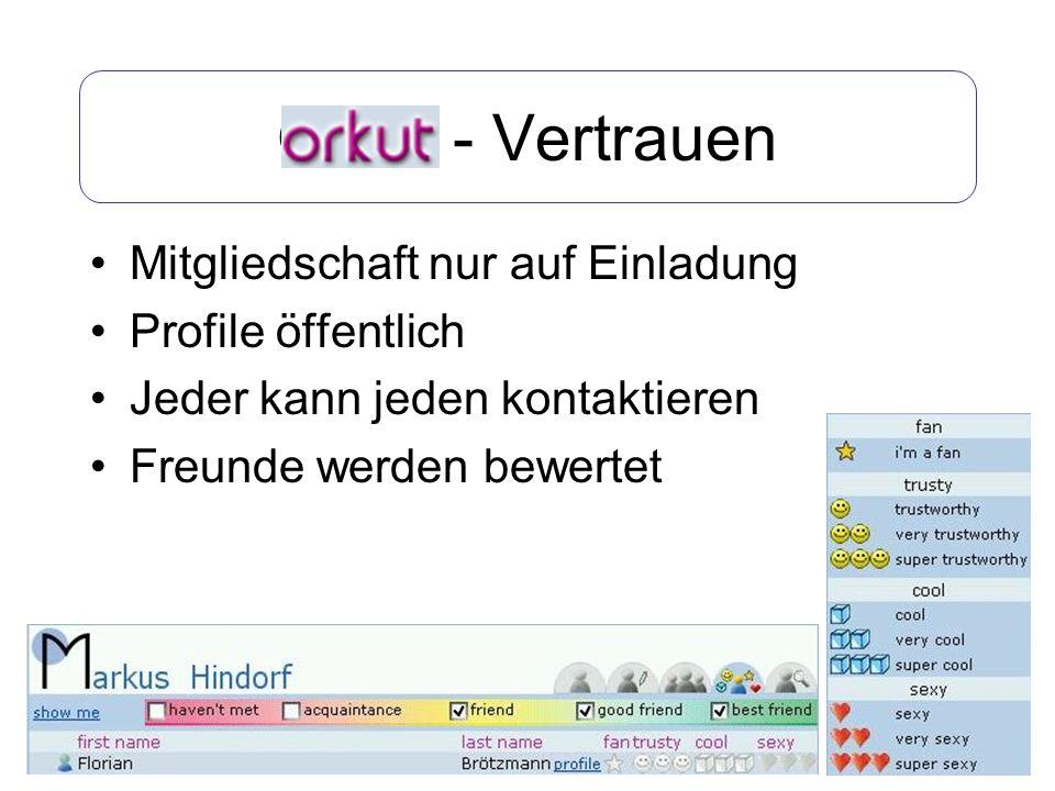 Orkut - Vertrauen Mitgliedschaft nur auf Einladung Profile öffentlich