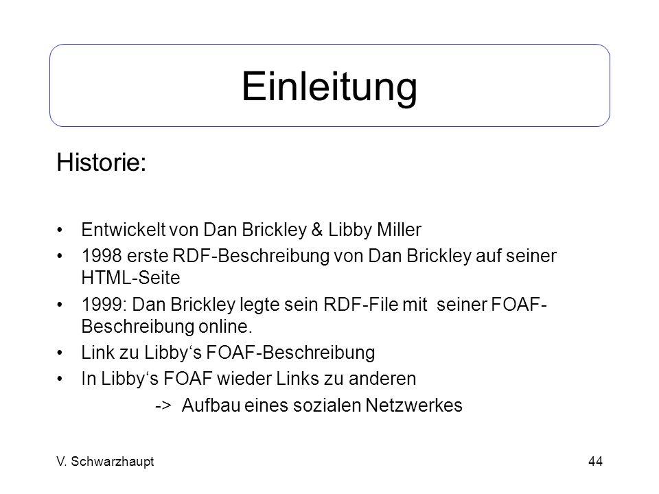 Einleitung Historie: Entwickelt von Dan Brickley & Libby Miller