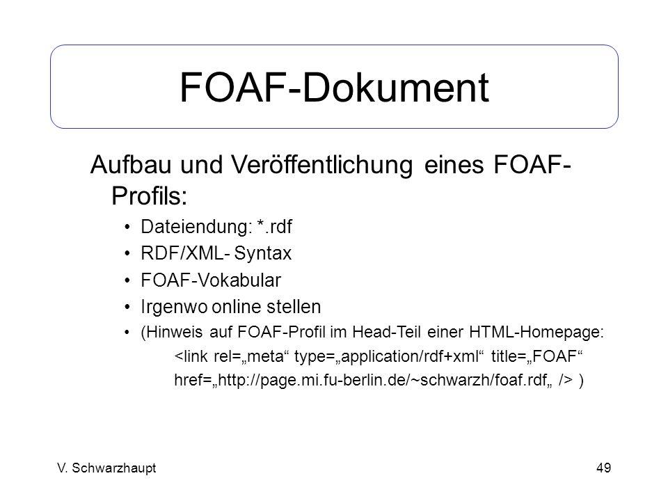 FOAF-Dokument Aufbau und Veröffentlichung eines FOAF-Profils: