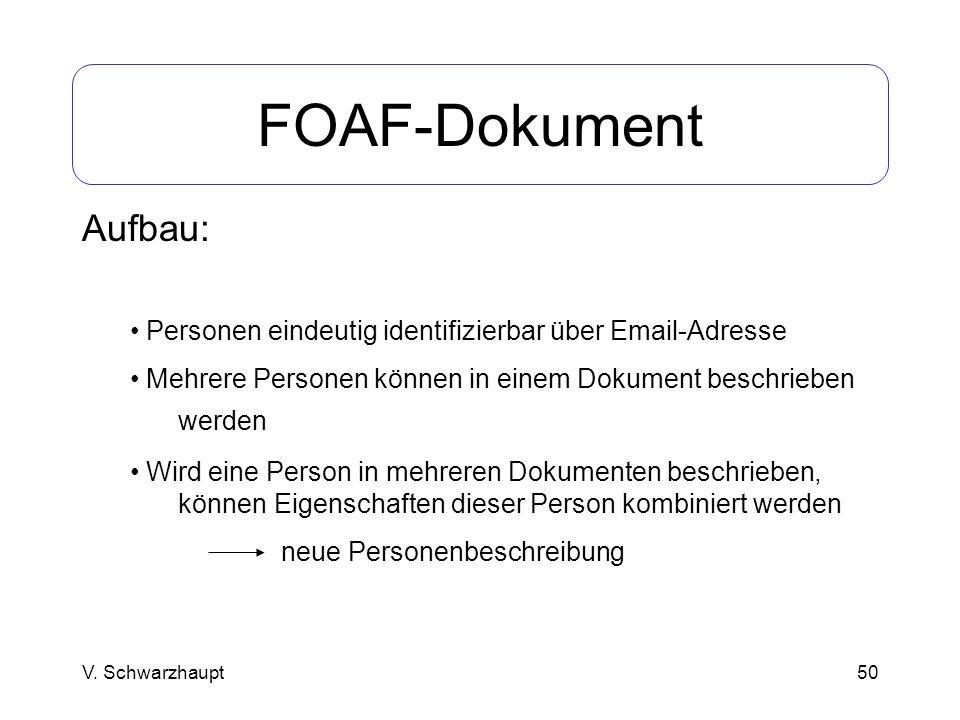 FOAF-Dokument Aufbau: