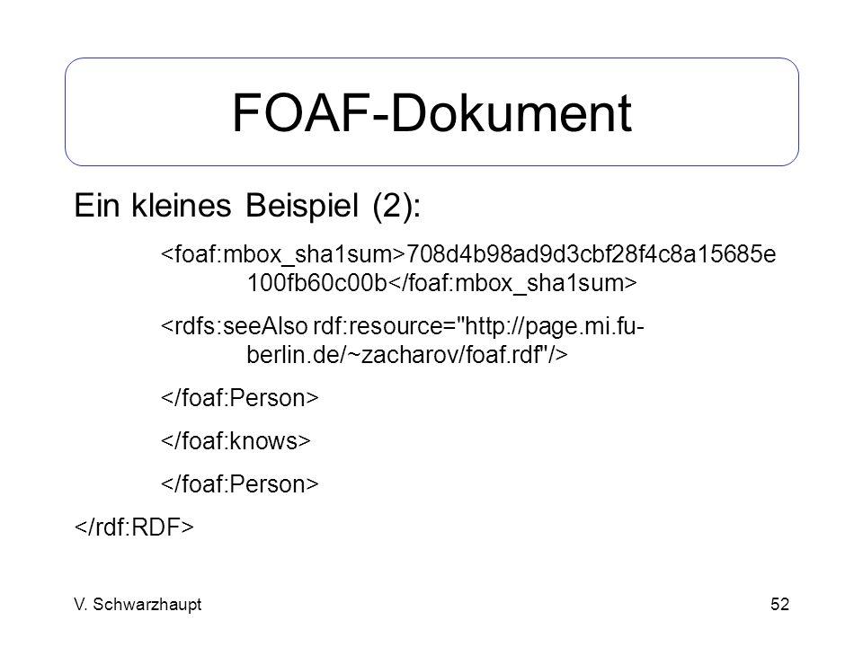 FOAF-Dokument Ein kleines Beispiel (2):