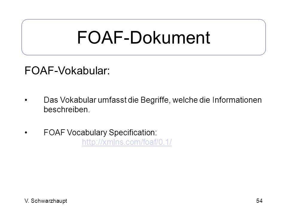 FOAF-Dokument FOAF-Vokabular: