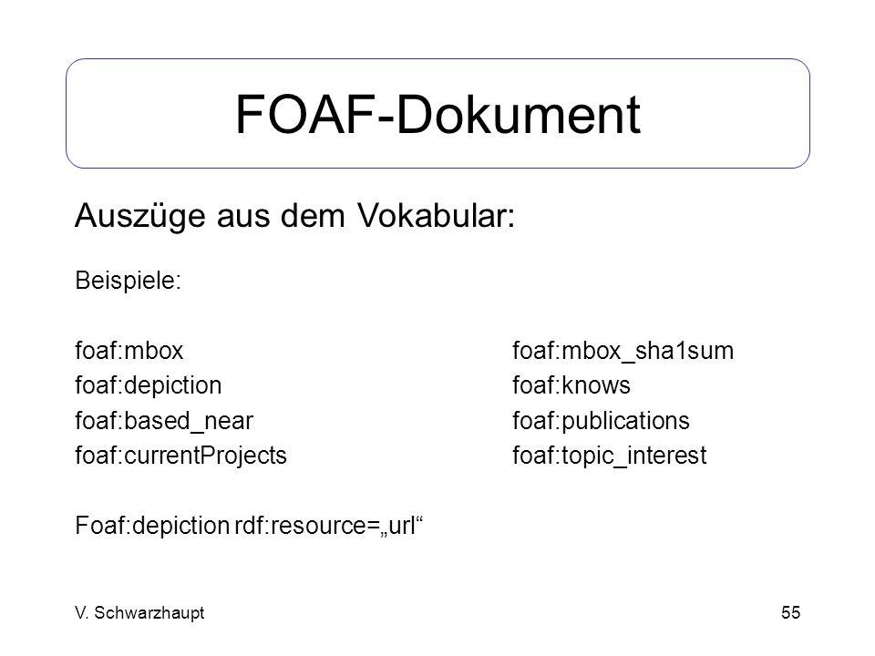 FOAF-Dokument Auszüge aus dem Vokabular: Beispiele: