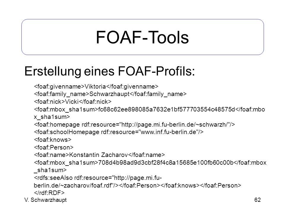 FOAF-Tools Erstellung eines FOAF-Profils: